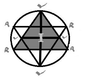 vrai croix